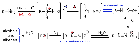 How can amines undergo reaction with cold aqueous HNO2 to