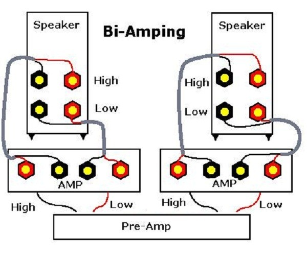 Are high end speakers considered better if they\'ve never been by ...