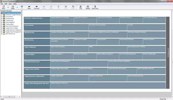 What is SAP SCM? - Quora Sap Solution Map on sap process map, deloitte solution map, sap marketing map, risk heat map, sap strategy map, sap product map, sap customer map, sap security map, sap netweaver map, sap data map, sap enterprise map, problem and solution map, sap road map, infor solution map, it services map, sap value map,