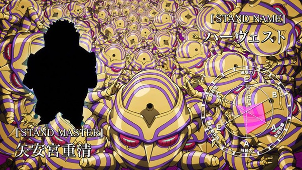 If You Could Have A Stand Like From Jojo S Bizarre Adventure What Would It Be Quora