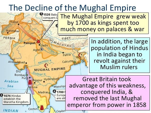 jagirdari system of mughals pdf downloadgolkes