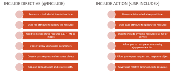 How to run  JSP file - Quora