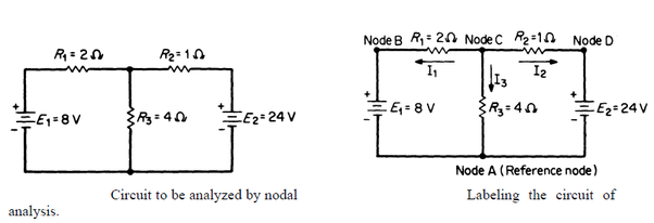 How to solve a circuit by using nodal analysis - Quora