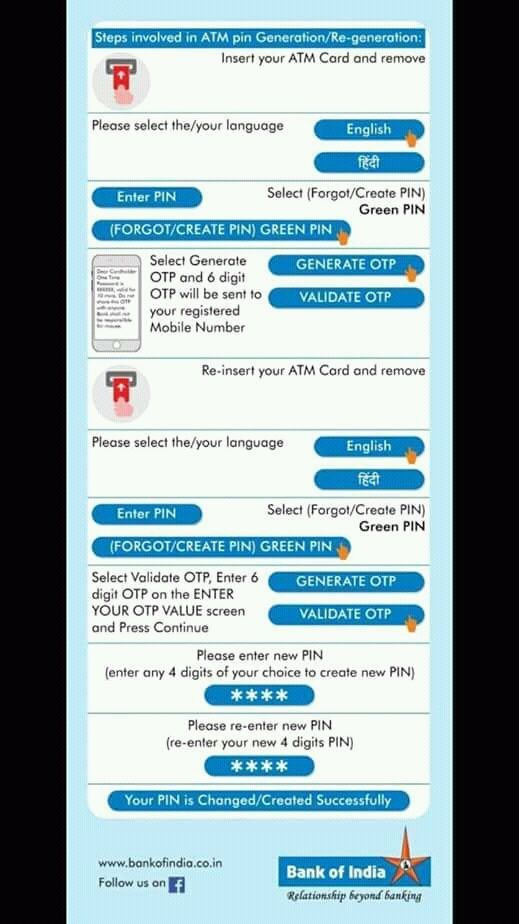 indian overseas bank new atm card activation