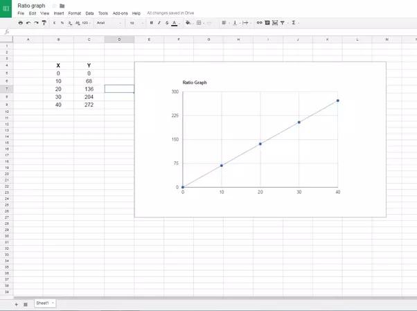 graph sheets