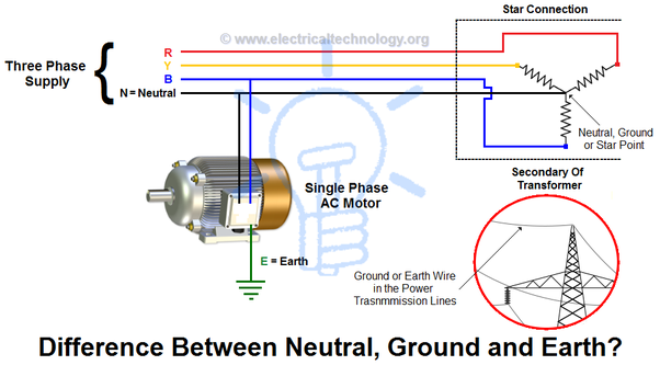 How Does The Current In The Neutral Wire Of A 3 Phase