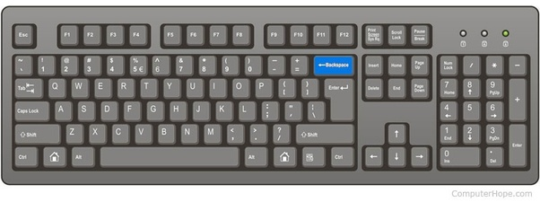How to drop tools on Roblox using a PC keyboard - Quora