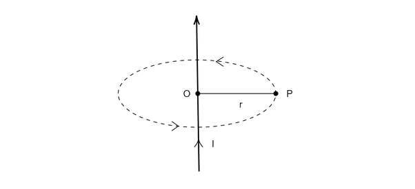 What is Ampere's circuital law using the law obtain