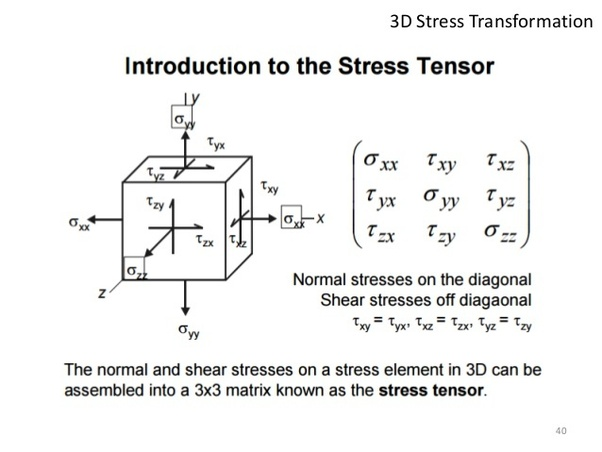 What Is The Difference Between Principal Stress And Von Mises Stress