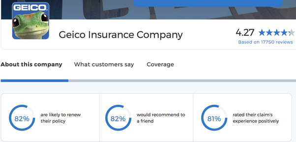 How good is Geico auto insurance? - Quora