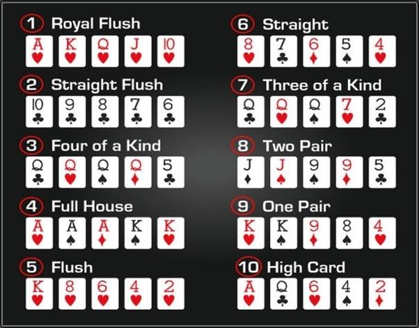 Urutan poker tertinggi poker games in charlotte nc