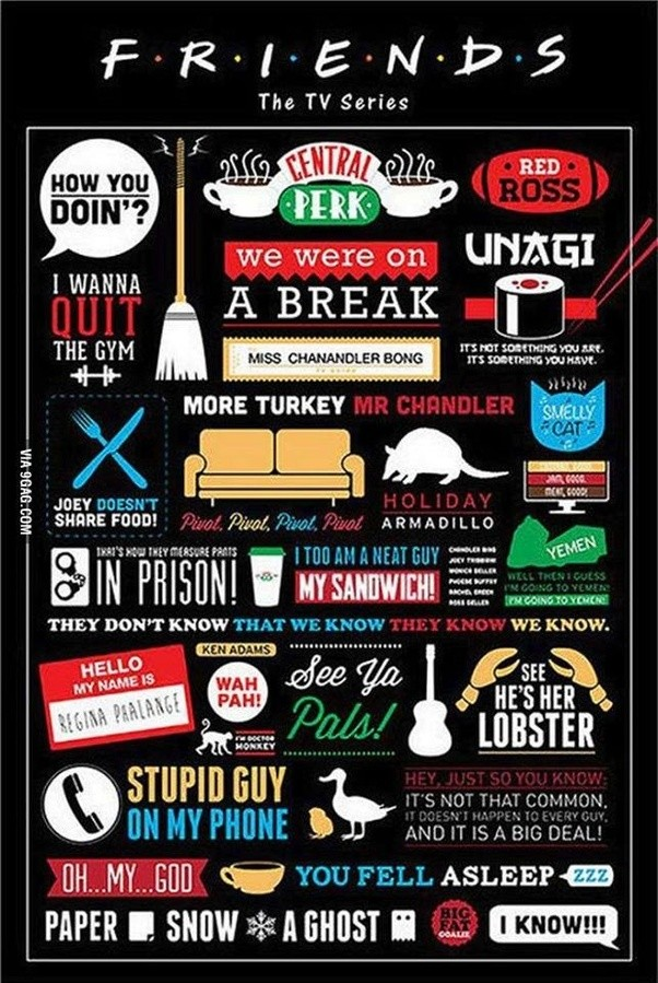 Also This Poster Is Quite Creative As It Sums Up Each Friends Episode In A Single Image Specially Cool To Be Put Large Size Behind Your Bed For