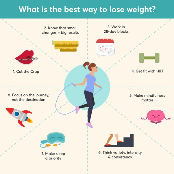 Things make you lose weight to small