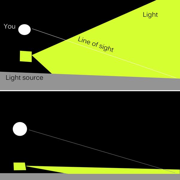 Shop Lights Not Working: How Do Fog Lights Work?