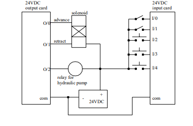How to connect a 24V DC solenoid valve with a PLC - Quora  Quora