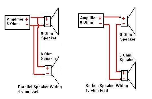 how to connect two speakers to an 8 ohm amp quora. Black Bedroom Furniture Sets. Home Design Ideas