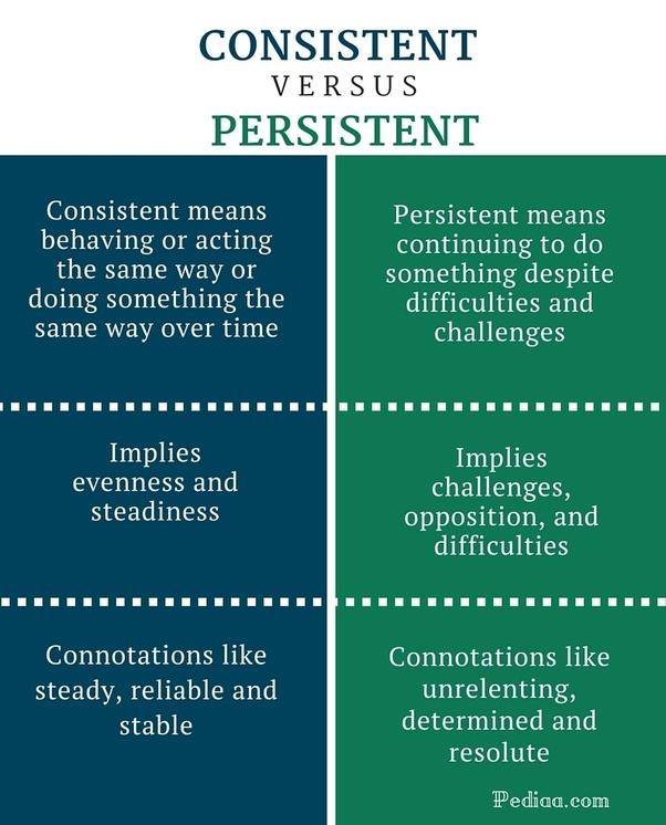 Arti Bahasa Inggrisnya Naik: Apa Perbedaan Antara Konsisten Dan Persisten?