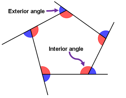 In A Regular Polygon If Each Interior Angle Is Greater Than Each Exterior Angle By 90 What Is