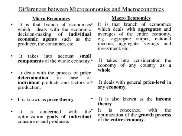 How Does Microeconomics Relate To Macroeconomics Quora