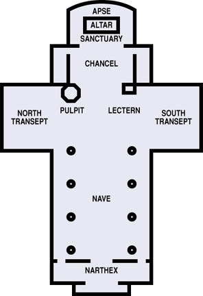 Why Do Almost All Large Churches And Cathedrals In Europe Have The Same Layout And Floor Plan Quora