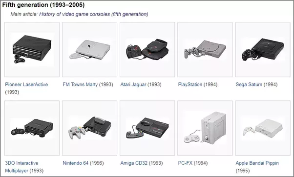 Image result for 5th generation of gaming console