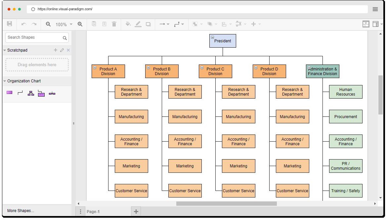 Vp Online Also Supports Other Diagram Types Such As Uml Flowchart Archimate Bpmn Erd Dfd Mind Map Venn Swot Pestle Floowplan