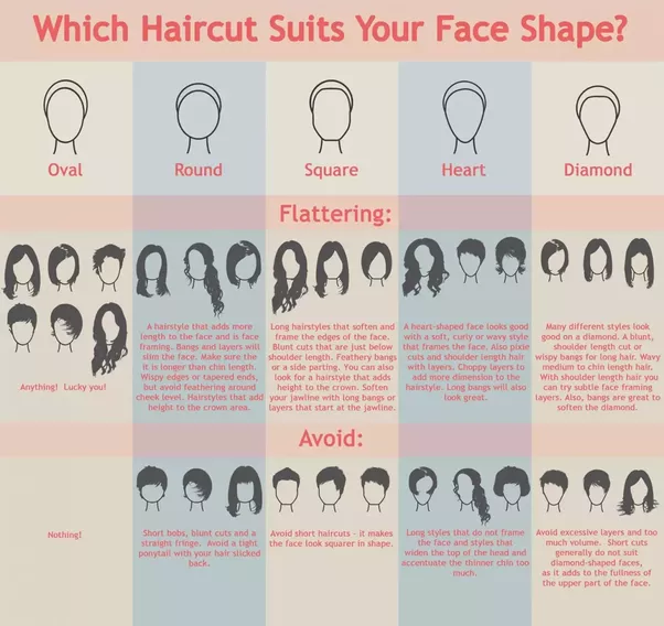 Which hairstyle would look good on me? - Quora