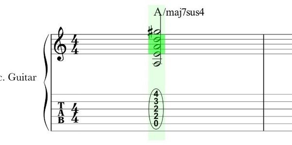 In Theory Can Every Single Chord Combination Be Named On A Guitar