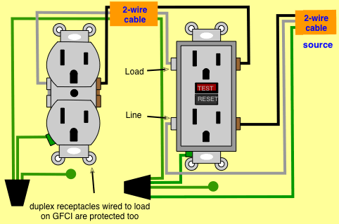 When Wiring A Electrical Outlet Is It Important That The Black And White Wire Are Connected Directly Across From One Another Or Can They Be Out Of Alighnment Quora