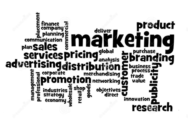 mba marketing topics for research