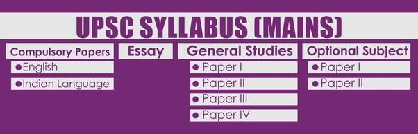 Where can I find UPSC syllabus PDF? - Quora