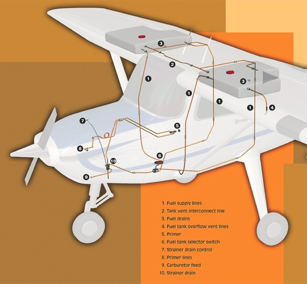 What is the location of the fuel reservoir for single engine