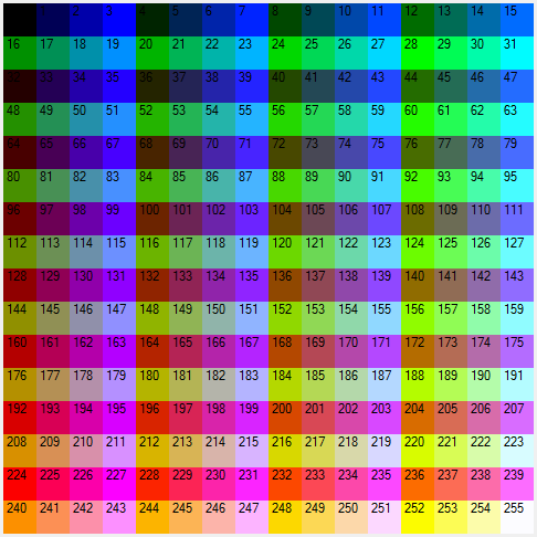 What were the 256 colors in 8-bit computers? - Quora