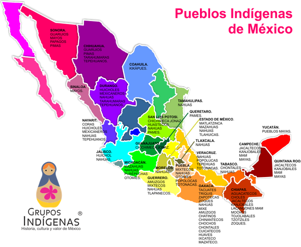 Indigenous Tribes Of Mexico Map.Who Are The Descendants Of The Aztecs Quora