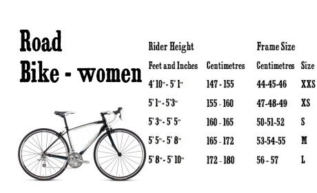 What would be a good gear MTB/hybrid bicycle for women with a height ...