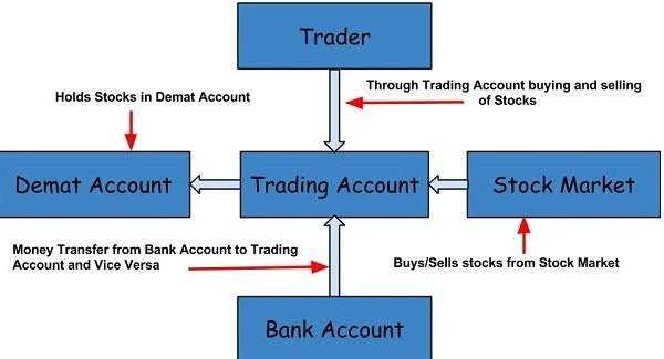 Tag archives binary options wiki the complete guide the