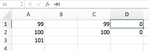 What Does A Dollar Sign Mean In An Excel Formula?