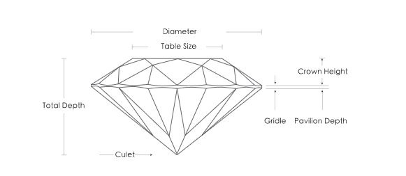 what makes diamonds so hard