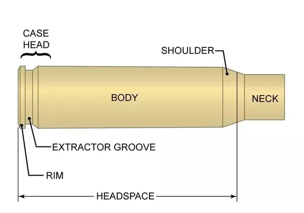a bullet in barrel diagram changing a fuse in a wylex fuse box