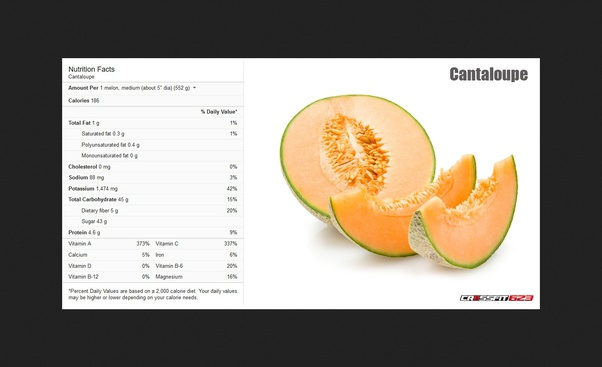 Cantaloupe Melon Calories – Your daily values may be higher or lower depending on your.
