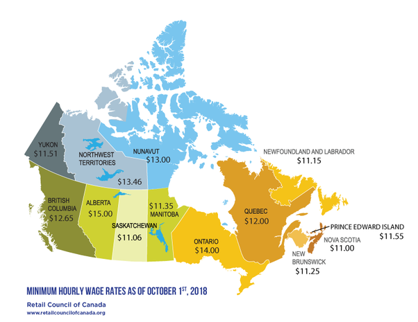 What is the minimum wage in bc 2020