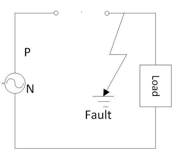 Why a fuse is not inserted in neutral wire instead of live wire? - Quora