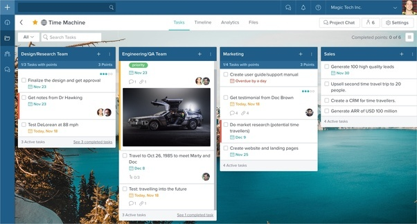 What are good ways to integrate trello with gantt chart software what are good ways to integrate trello with gantt chart software ccuart Images