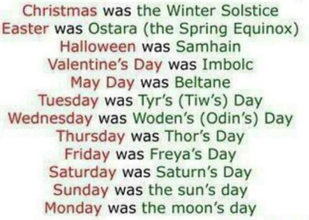 almost all the holidays that are now considered christian began as pagan holidays as did the festivities that go with them