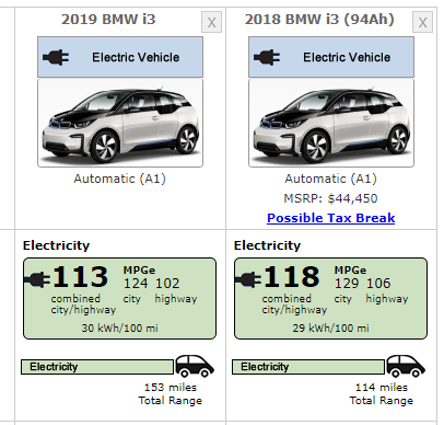 How Long Does A Tesla Take To Charge >> How long does it take a 2019 BMW i3 to fully charge using a standard 120v outlet? - Quora