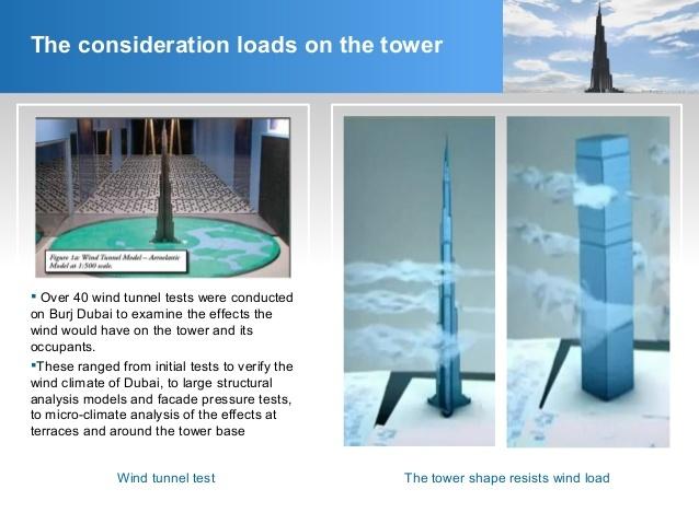 How engineers balance the Burj ul Khalifa against wind? - Quora