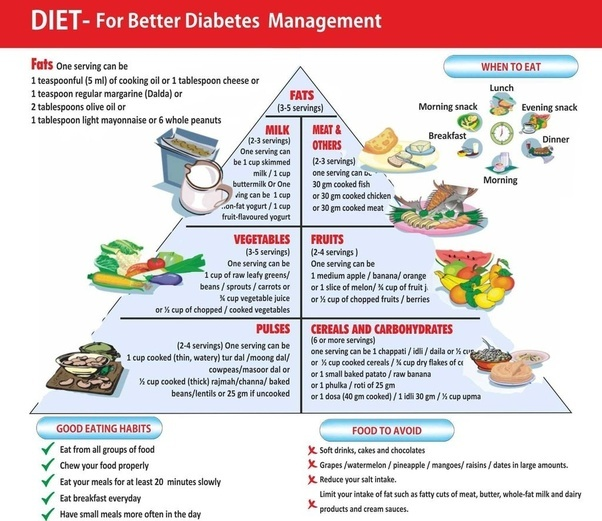 What is the perfect diet chart for a diabetic person quora