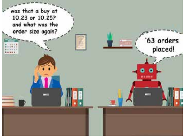 What Is Algorithmic Trading Quora