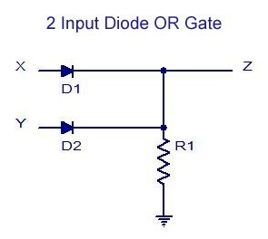 How can we design an OR gate using diodes ? - Quora