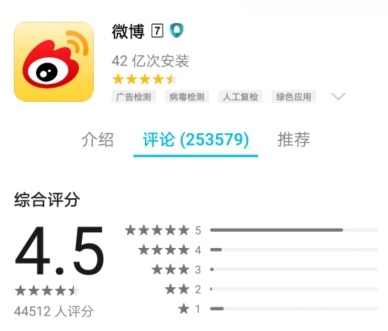What are the top five apps in China? (2018) - Quora